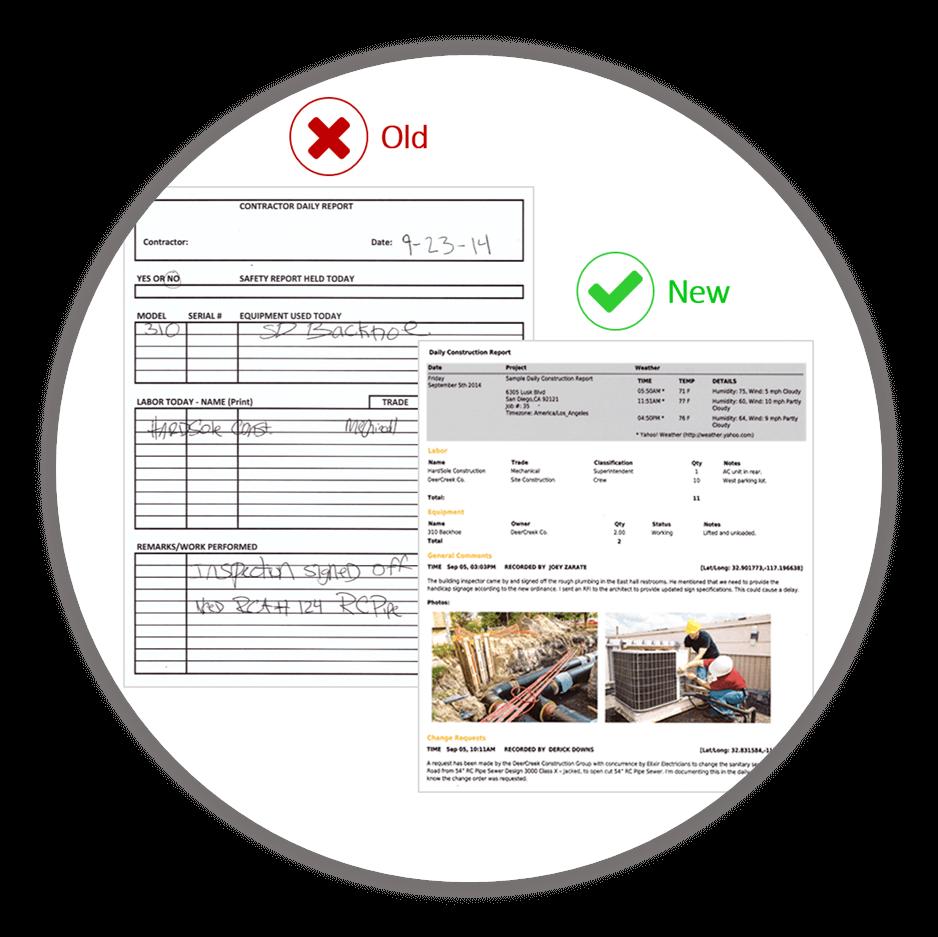 site-report-dispatcher